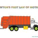 Newton के गति का पहला नियम | उदाहरण