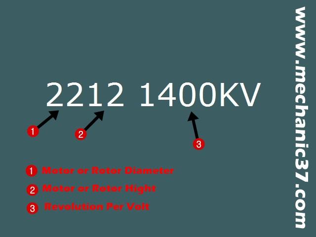 ये numbers उस Brush less Dc Motor की description बताते है