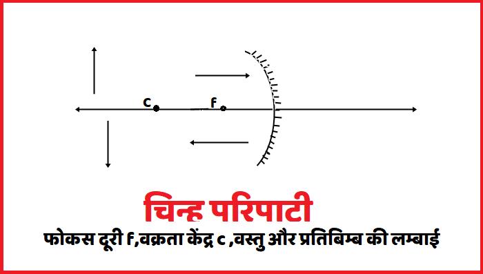 चिन्ह परिपाटी हिंदी में
