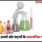 रासायनिक पदार्थो और अम्लों के रासायनिक सूत्र (लिस्ट और Download PDF)