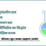दाब | वायुमंडलीय, द्रव दाब | घनत्व | उत्पलावन बल | आर्कीमिडीज का सिद्धांत